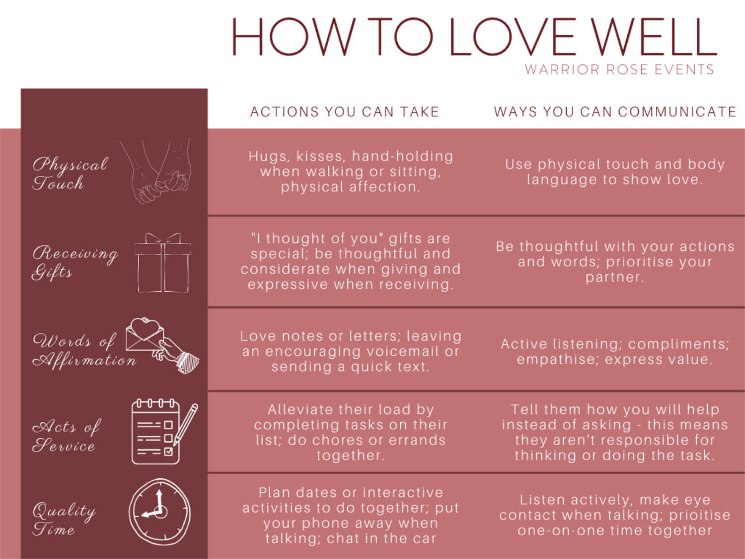 How to Love Your Partner with Love Languages Best Relationship Tips Couple Advice 4