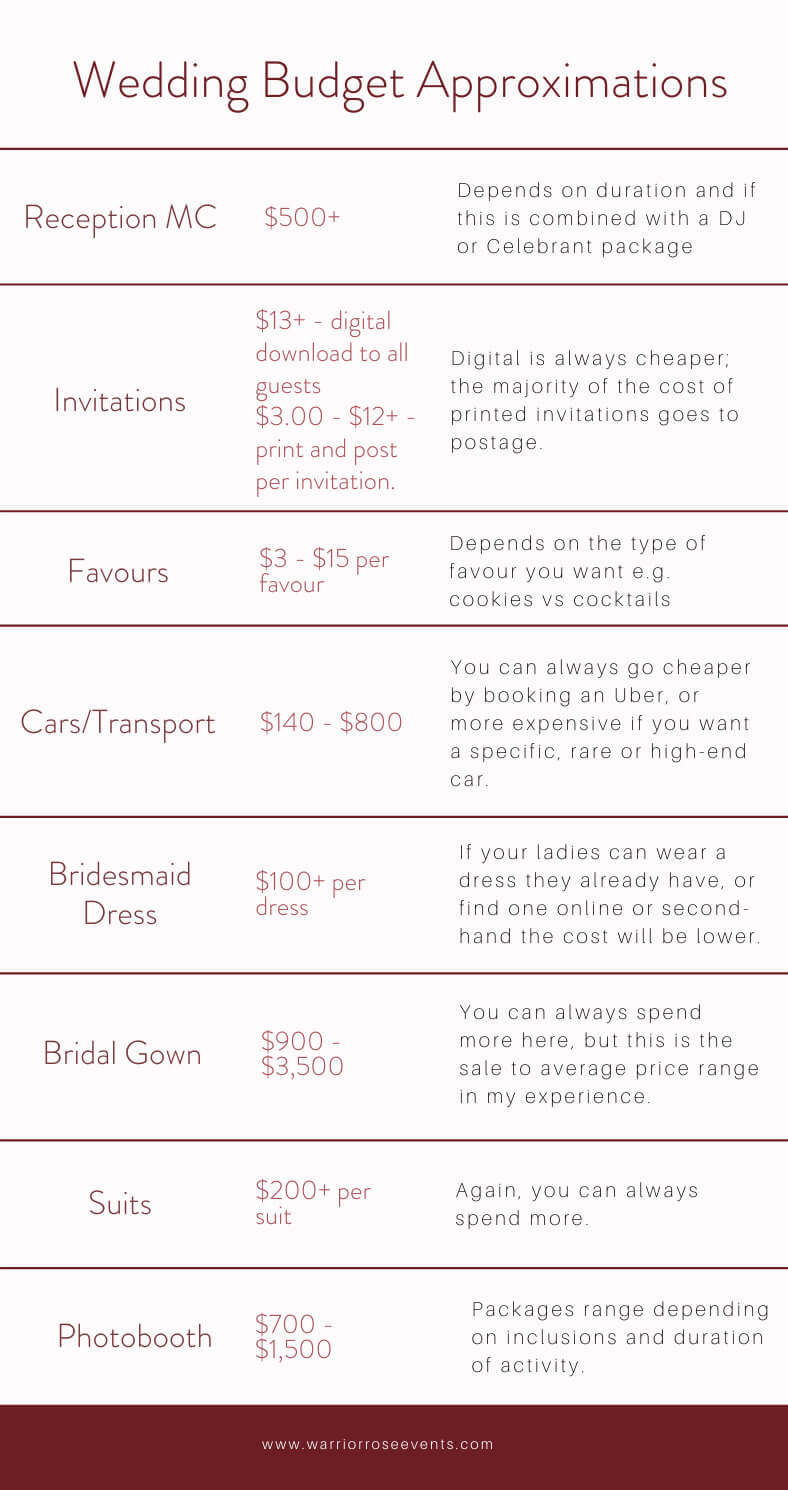 Wedding Budget Checklists How to Build Your Wedding Budget Breakdown Warrior Rose Events